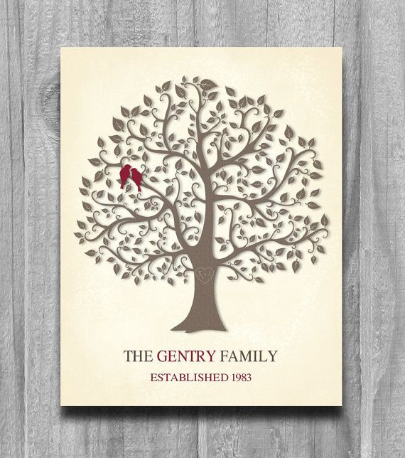 Family Tree Wedding Gift: Family Tree Personalized Parents Gift Art Print