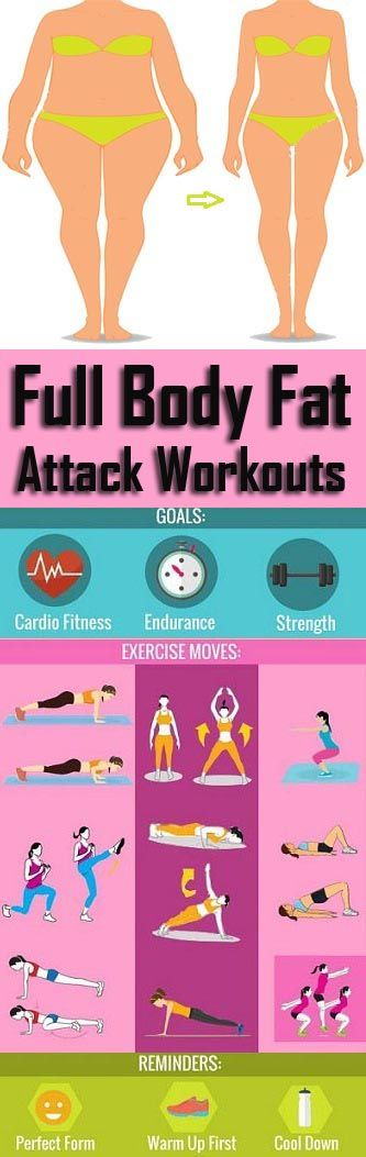 Fat loss is simple, but improving body composition – losing fat and adding muscle – is a lot trickier. It requires the use