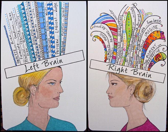 left/right brain