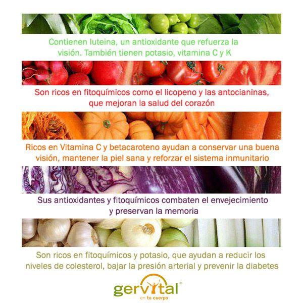 ¿Alguna vez te has puesto a pensar en los colores de tu alimentación?  Para que nuestra alimentación sea realmente balanceada, nutritiva y saludable debe incluir una variedad de alimentos de distintos colores. Más que una simple apariencia, el color de los alimentos responde a sus propiedades y, en consecuencia, a los beneficios que aportará a nuestra salud. ¿Lo sabías?