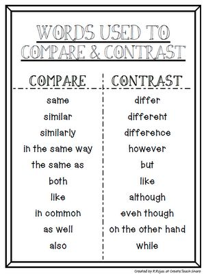 Words Used to Compare & Contrast // Search terms: Teaching text structure, compare contrast, comparing contrasting