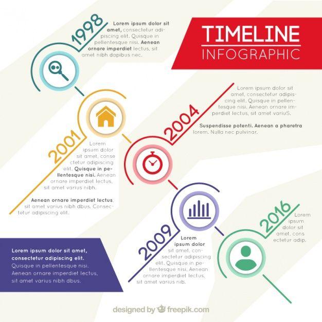 infográfico linha do tempo no design plano Vetor grátis