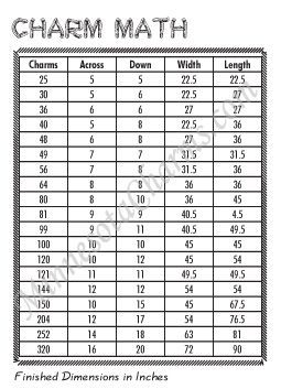 quilting math to figure charm quilt sizes