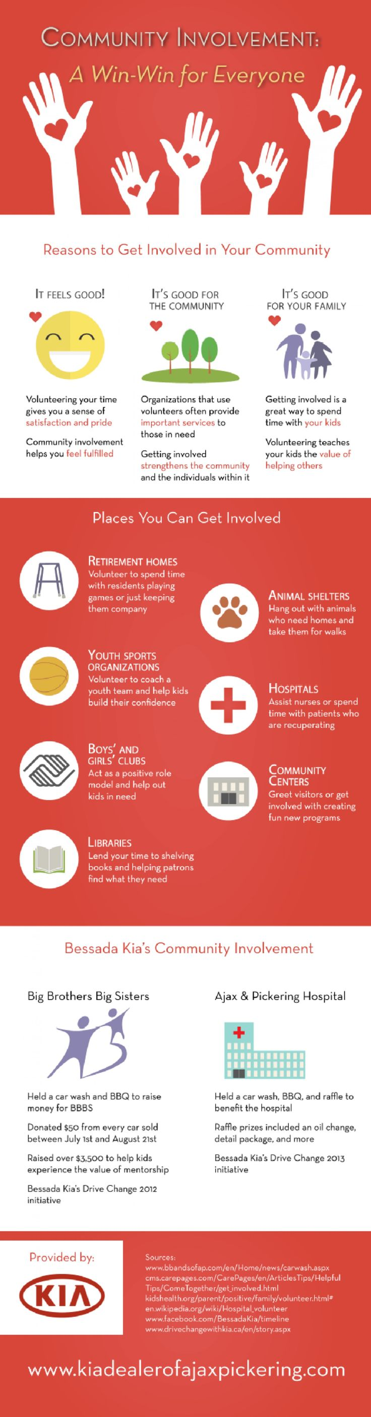 Community Involvement A WinWin for Everyone Infographic