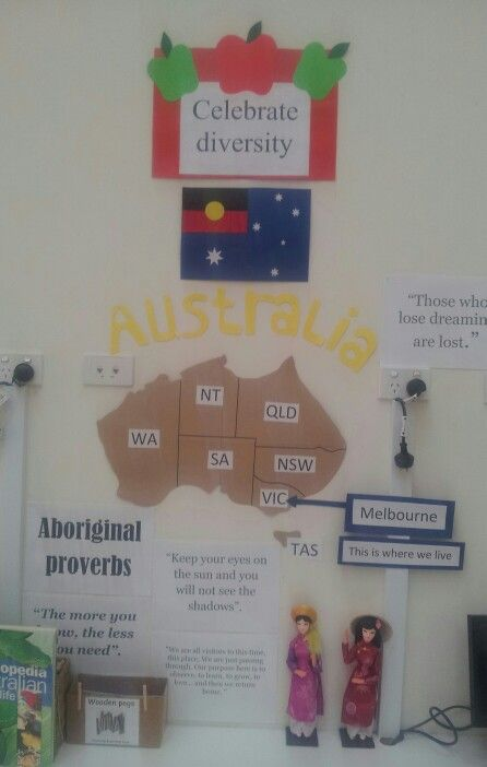 Cultural diversity display