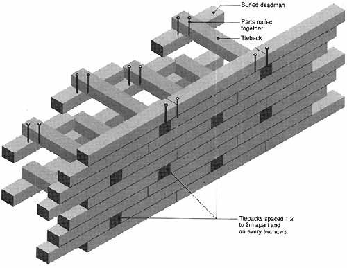 images about Retaining walls on Pinterest Wooden