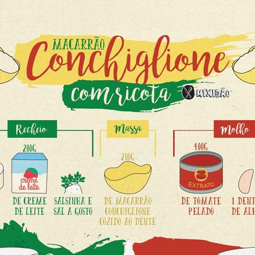 Infográfico receita de Macarrão Conchiglione recheado com ricota. Aprenda preparar esse macarrão concha  de formasimples e fácil. Ingredientes: Conchiglione, ricota, creme de leite, alho, tomate pelati, sal e salsinha.