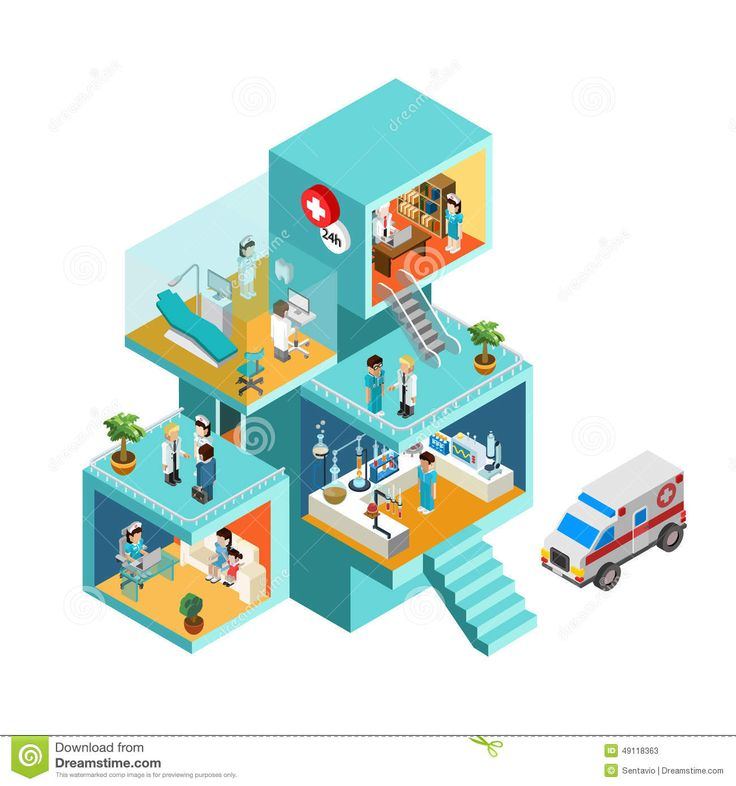 hospital-building-people-flat-d-web-isometric-concept-infographic-exterior-interior-isometry-rooms-staff-49118363.jpg (1300×1390)