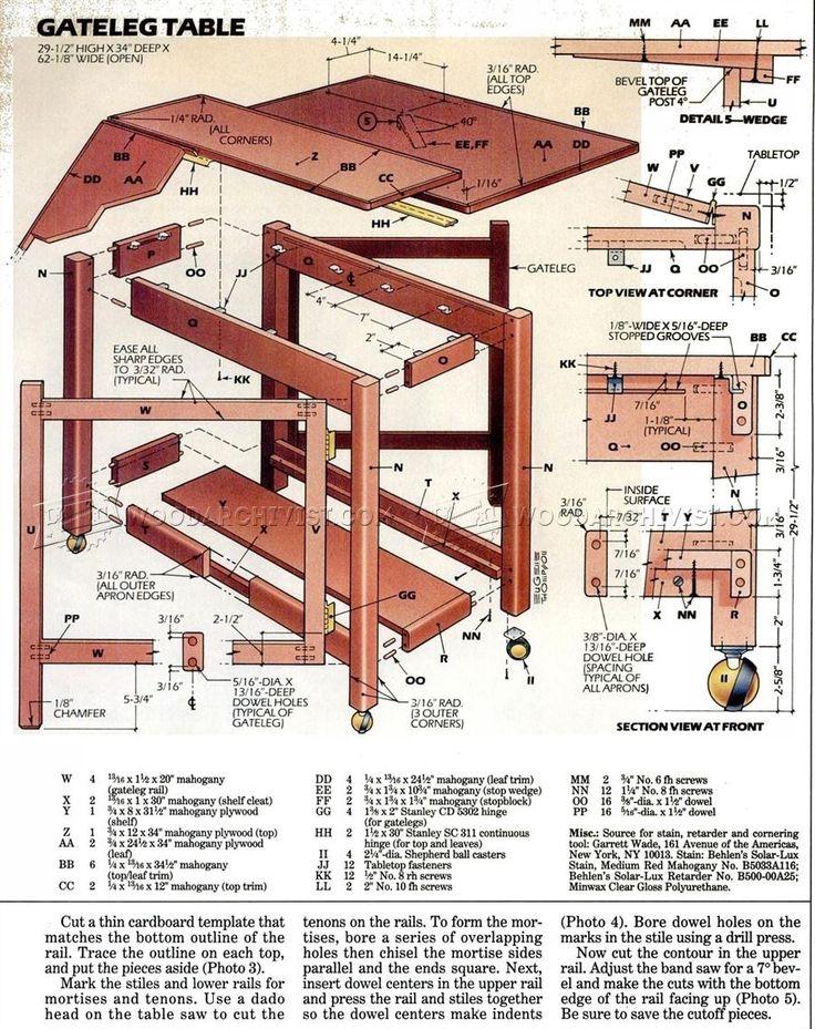 Bricoplanos, planos de muebles para el bricolaje y