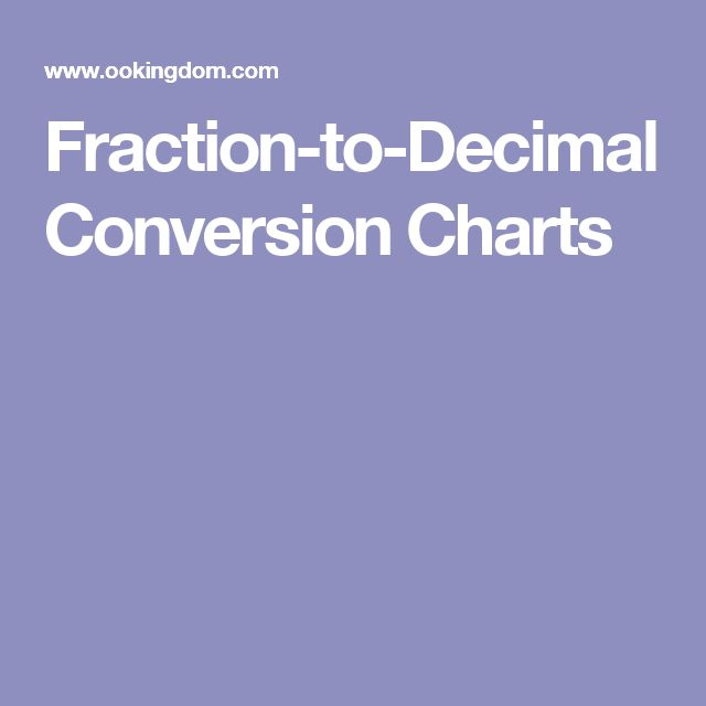 Fraction-to-Decimal Conversion Charts