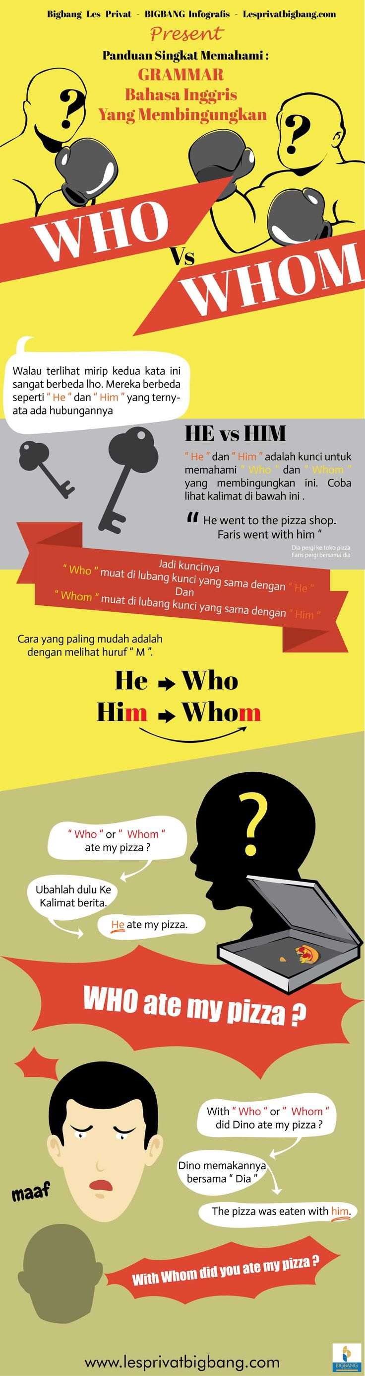 WHO-Vs-WHOM infografis