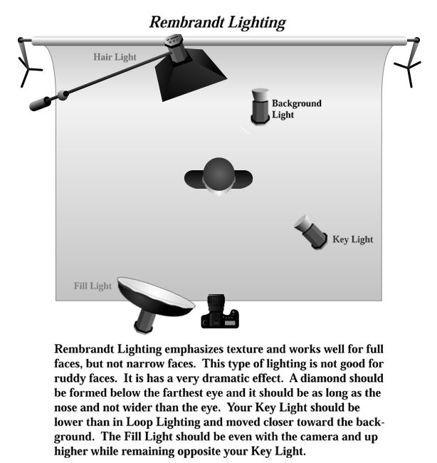 the 9 best rembrandt lighting images on pinterest photo lighting rh pinterest co uk Rembrandt Lighting Portrait Photography Rembrandt Portrait Lighting Setup Examples