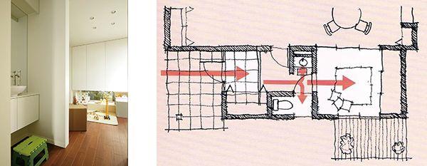 注文住宅の建て方を比較検討できる【イエノミカタ】大手ハウスメーカー9社が運営しております。子どもがのびのび成長する家づくりのヒントをお伝えします。