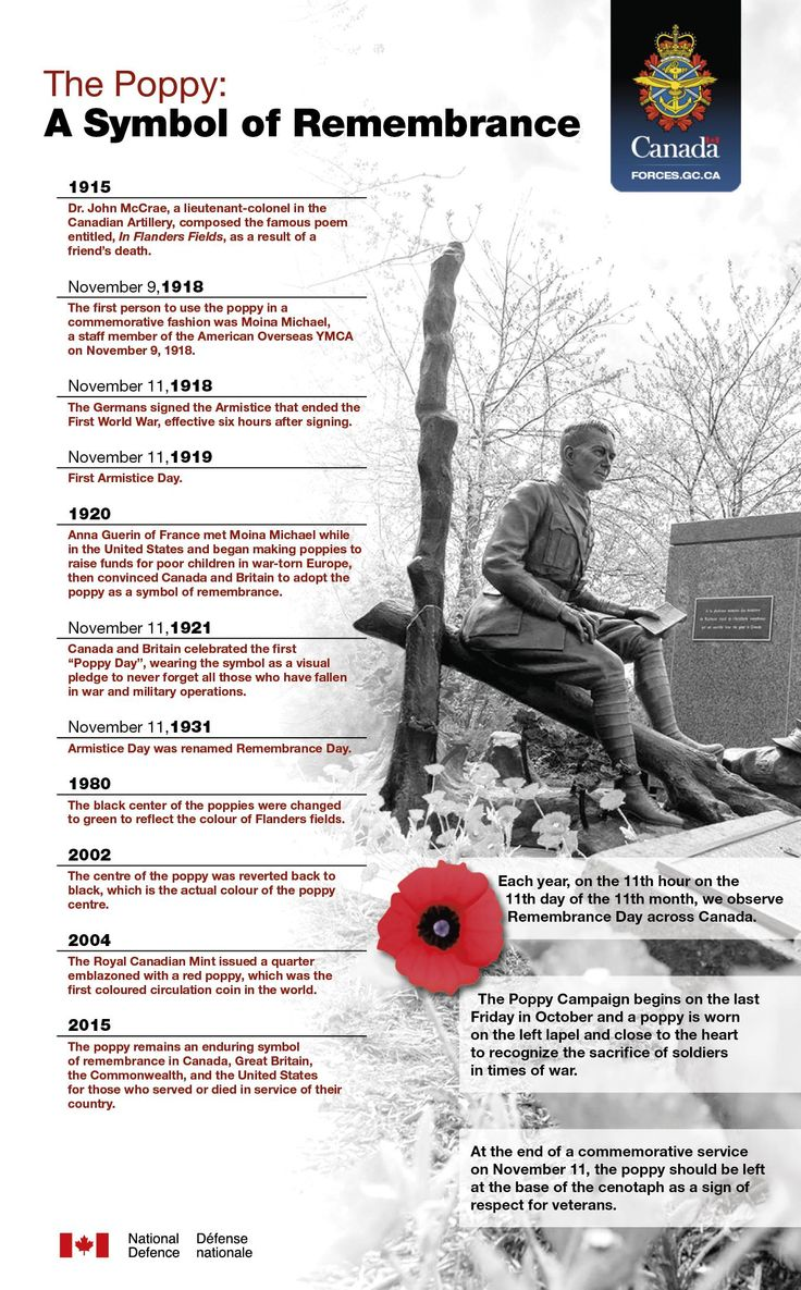 The Poppy Campaign begins on the last Friday in October, and a poppy is worn on the left lapel close to recognize the sacrifice of soldiers in times of war. #RememberThem