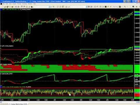 Binary trading application