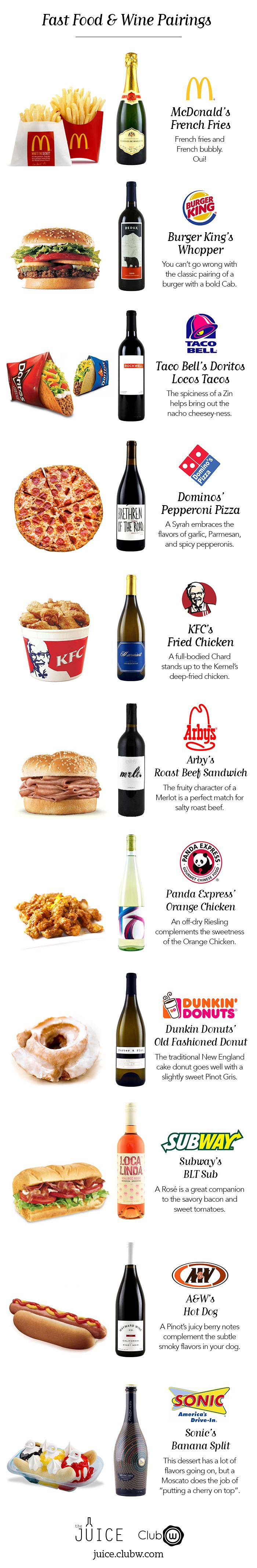 Wine Pairing Guide: Fast Food - The Juice | Club W I'm sure I'll try some of these pairings!  LOL!