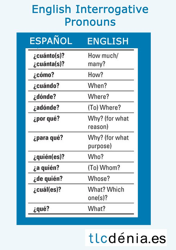 how to learn english soon