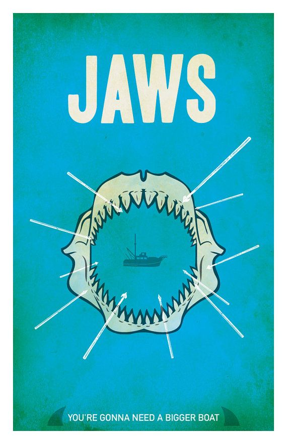 86 best Jaws Posters images on Pinterest | Movie posters ...
