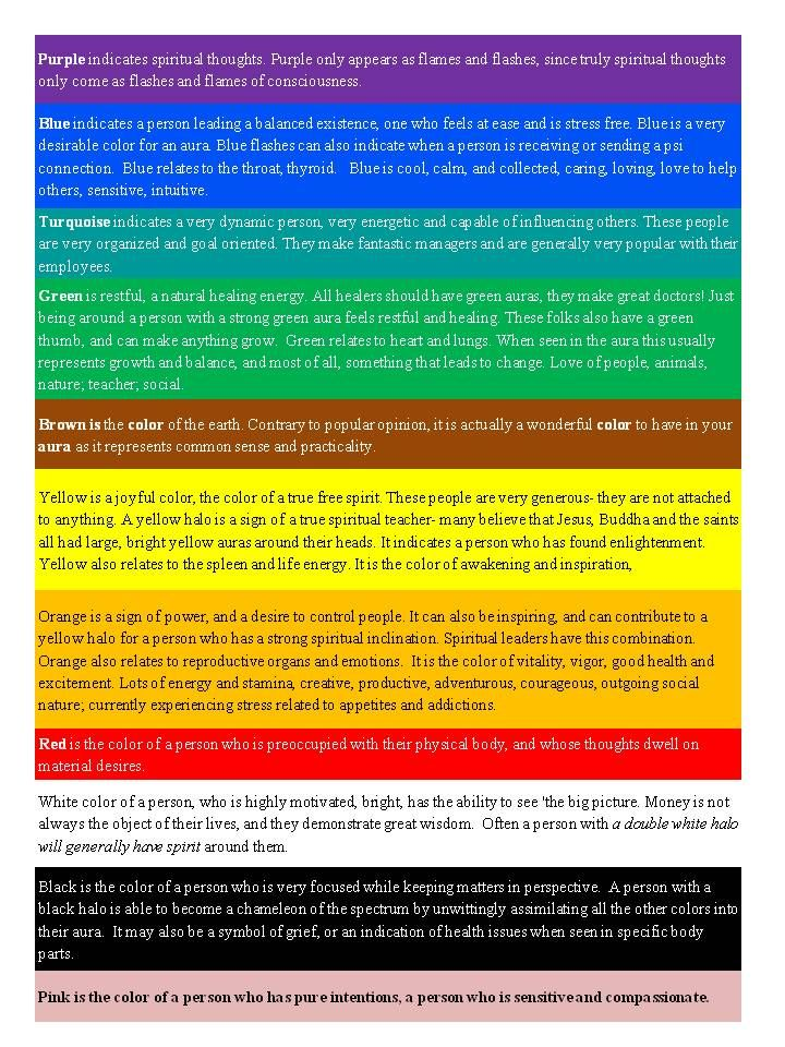 Aoura Colors | Aura Color Meaning Chart