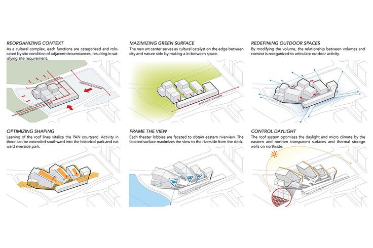 Gallery of Sejong Art Center Competition Entry / H Architecture + Haeahn Architecture - 26