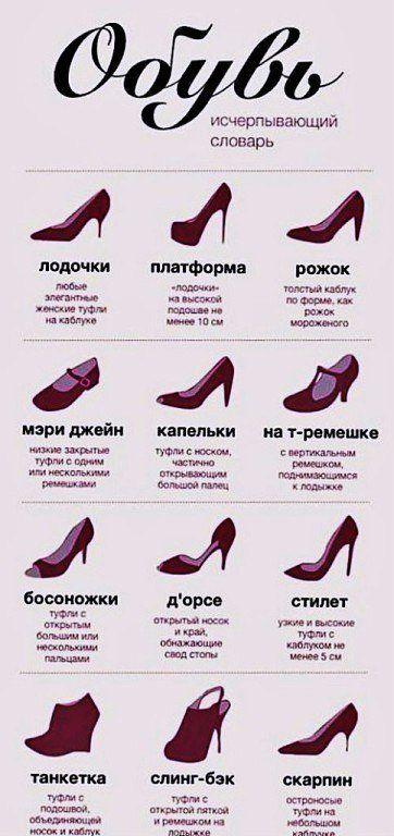 Обувь названия моделей с картинками женские