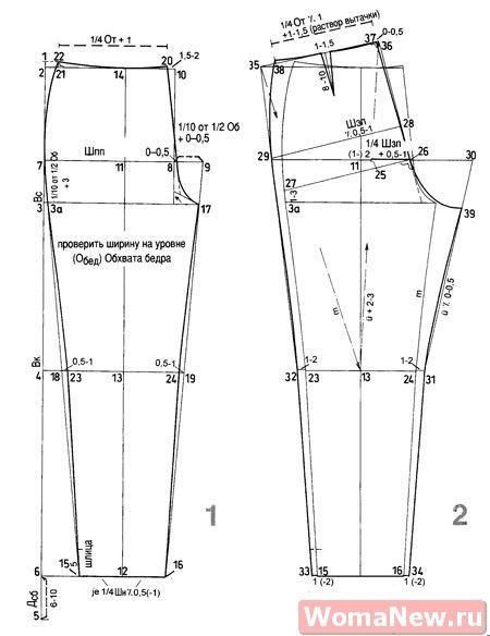 Сегодня построим выкройку джинсов, которые моделируются на основе основной выкройки женских брюк классических. Выкройка джинсов, построение. Длина выкройки джинсов определяется в соответствии с Шириной низа. Узкие брюки обычно, например, должны быть короче стандартных. На рис. 1 отрезок 5—6 демонстрирует…