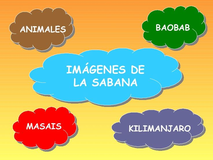 Pequeña presentación sobre la sabana africana para educación infantil.