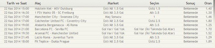 216 - Manchester City - Swansea City @ 1 1.2 319 - Arsenal - Manchester United @ KGvar 1.55 203 - Mainz 05 - Freiburg @ 3,5 alt 1.20 343 - Barcelona - Sevilla @ KGvar 1.7 307 - Atalanta - Roma @ 3,5 alt 1.2 354 - Lazio - Juventus @ 3,5 alt 1.2 297 - Teplice - Dukla Prag @ üst 1.6 232 - Colchester - Coventry @ üst 1.5 180 - Preussen Münster - Unterhaching @ üst 1.65