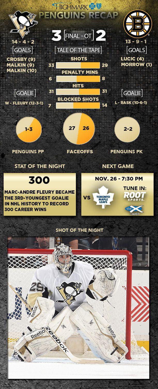 Infographic: Penguins 3, Bruins 2 (OT) - Pittsburgh Penguins - News