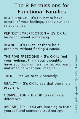 Psychology self help. The 8 permissions. Click through for the 8 rules of dysfunctional families