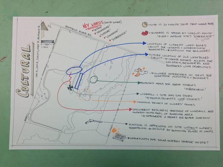 Cultural Analysis of Spain Essay Sample