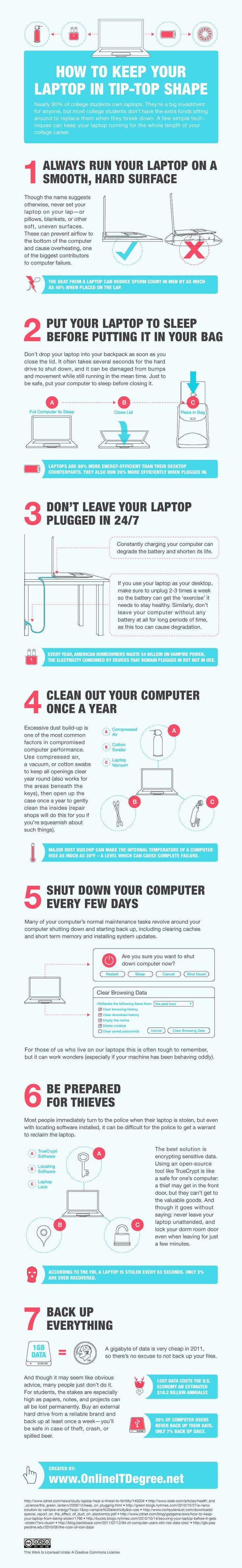 Seguridad en ordenadores portátiles #infografia #infographic