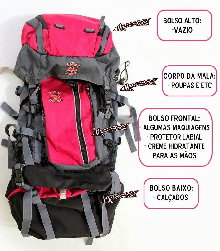 Pri Campos: Mochilão pela Europa: Arrumando o mochilão - O que deu certo e errado na bagagem!