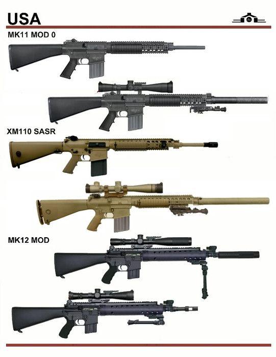 USA Sniper guns MK