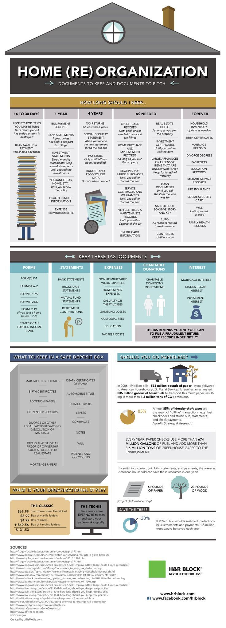 Home ReOrganization, An Infographic by H&R Block Home ReOrganization Infographic