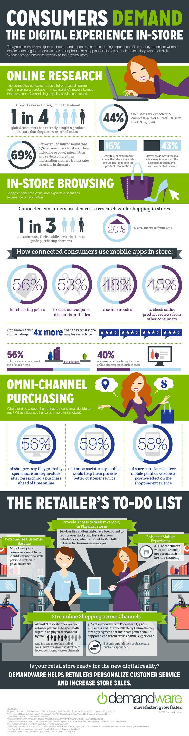 Nel 2014 i consumatori vogliono estendere la loro digital experience ai negozi fisici. Quali strategie devono adottare i retailer?