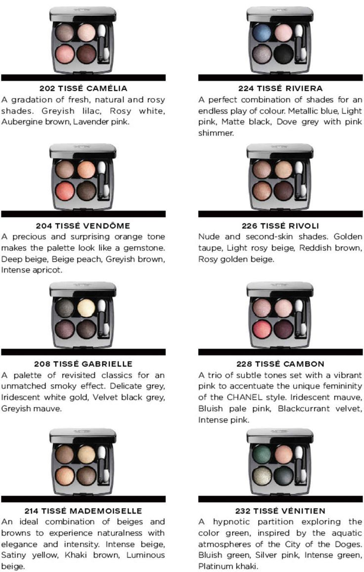 If You've Ever Wanted A Chanel Eye Makeup Chart In Colour For Easy Reference