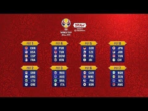 Sports Conmebol Meet Paraguay Peru To Meet In Opening Conmebol World Cup Qualifier