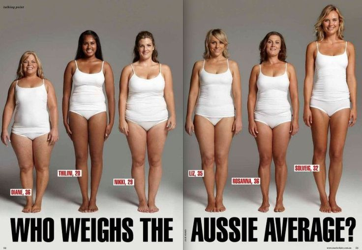 All these women weigh 154 pounds. We all carry weight differently. Keep it in perspective!