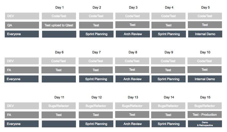 Acceptance Test-Driven Development - BetterCloud Blog