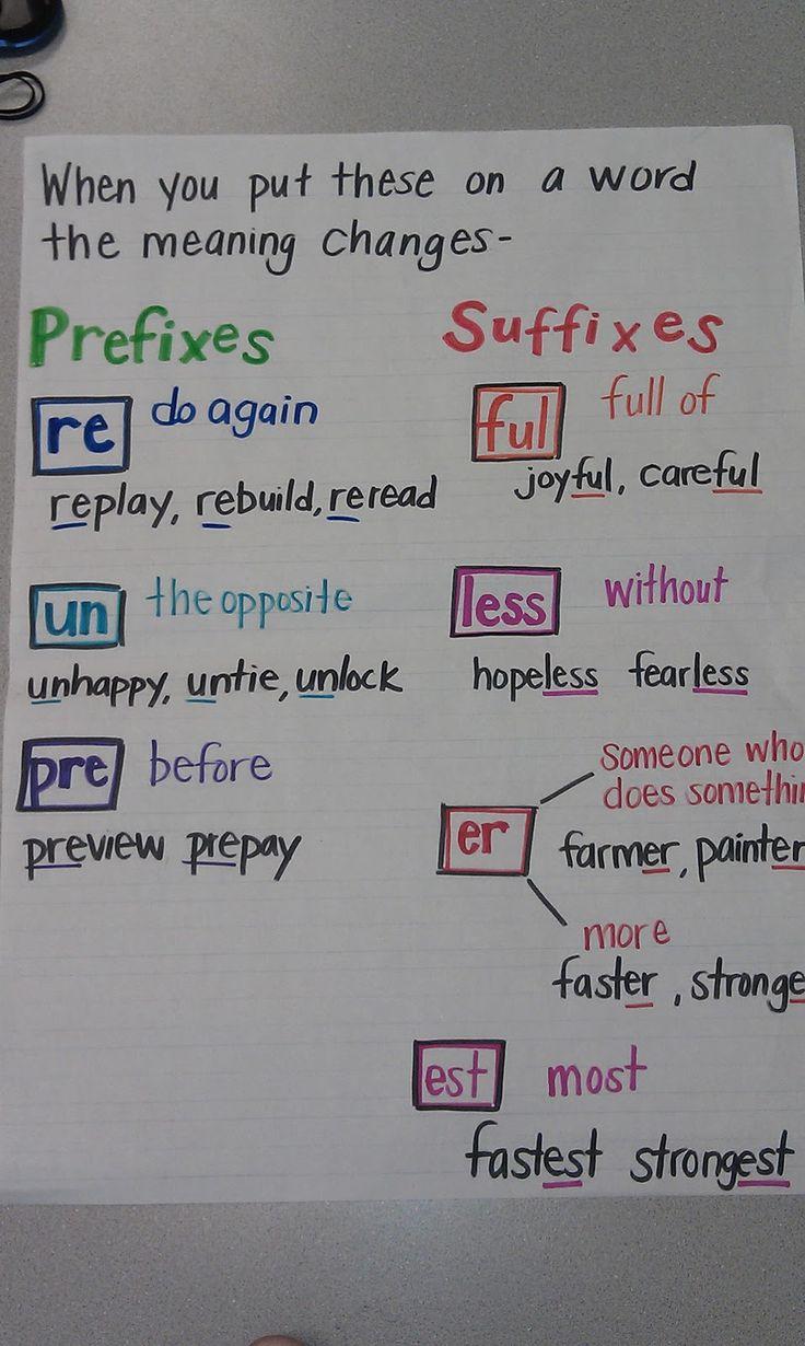 Mrs. Braun's 2nd Grade Class- prefix/ suffix chart