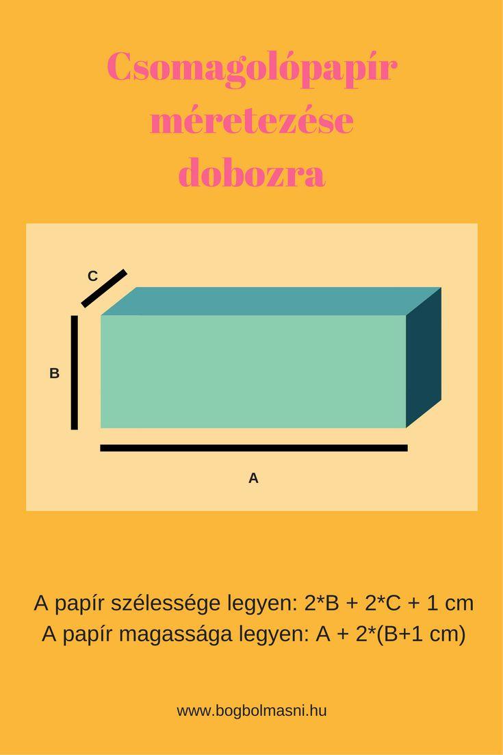 Egy kis segítség a csomagolópapírok méretezéséhez - bármilyen dobozra vagy téglatestre (pl. bonbonos doboz, könyv...)