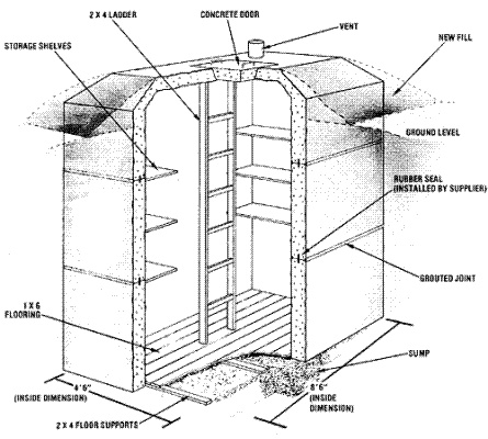 Root Cellar Plans Storm Shelters