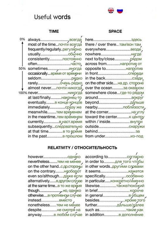 Useful Russian words (time, space, relativity) with the stress markers
