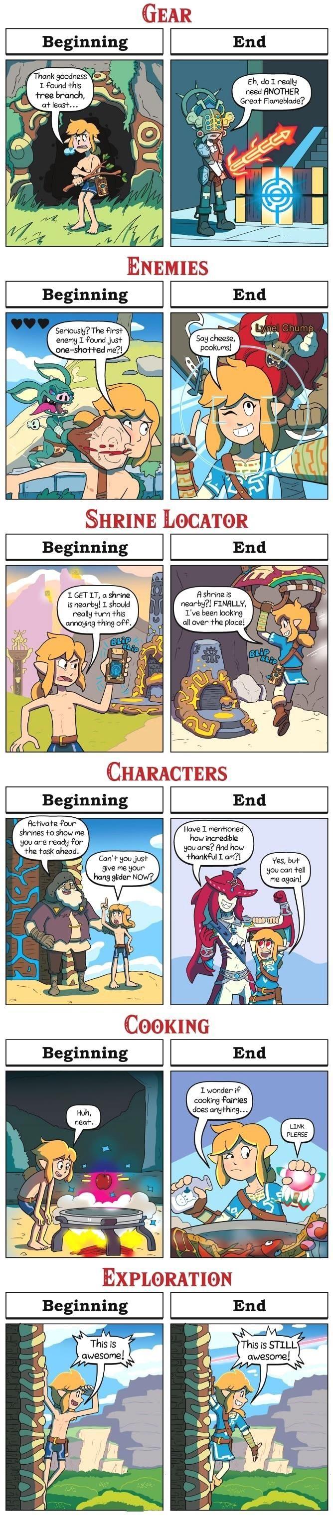 Zelda: Breath of the Wild - Beginning VS. End