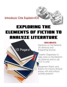 integrating sources to support essay Writing a successful essay depends on incorporating outside source material for support, background and emphasis correctly managing quotations, paraphrases and summaries of content from.