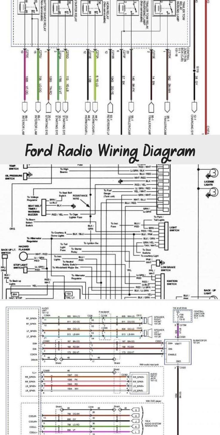 Ford Radio Wiring Diagram  Fordrangerwildtrak