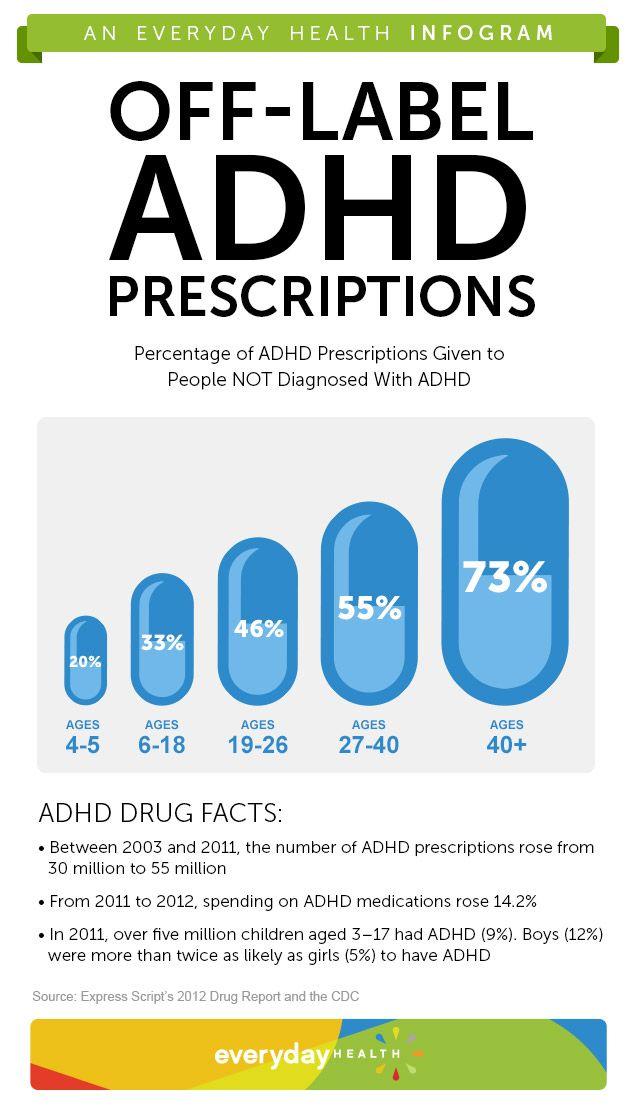 Mental boosting drugs photo 2