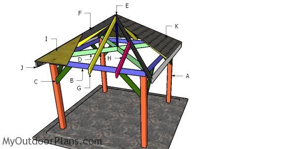 Simple 10x10 Gazebo Diy Step By Step Plans Myoutdoorplans Free Woodworking Plans And Projects Diy Shed Wooden Playhouse In 2020 Diy Gazebo 10x10 Gazebo Pergola