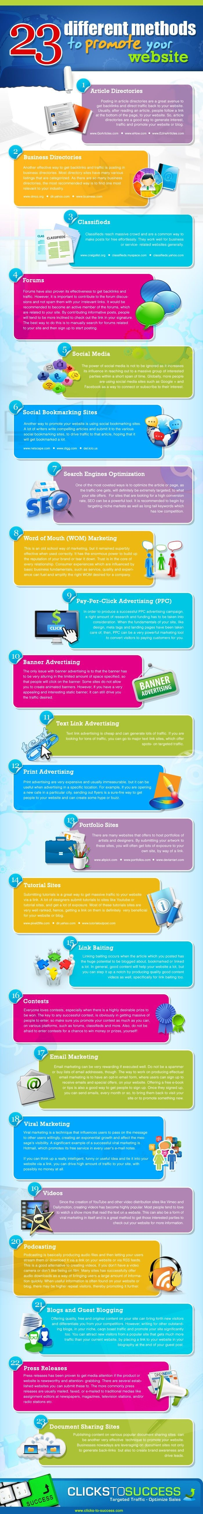 23 Methods to Promote your Website #emarketing
